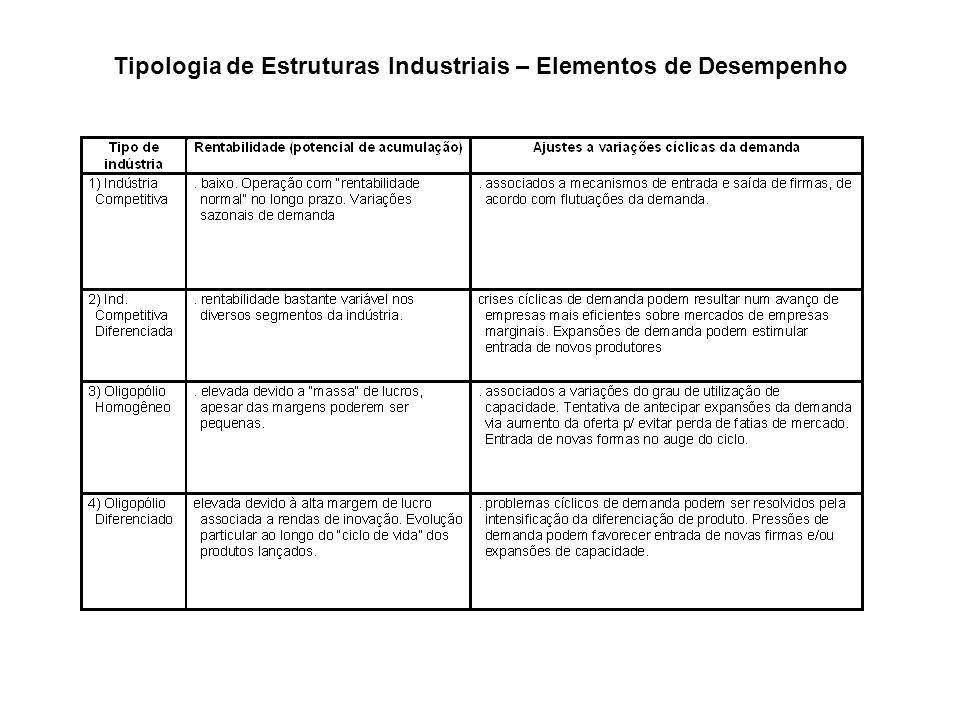 Tipologia de Estruturas Industriais – Elementos de Desempenho