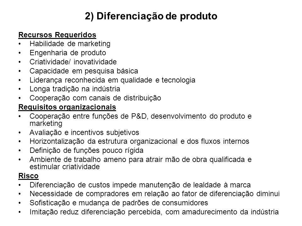 2) Diferenciação de produto