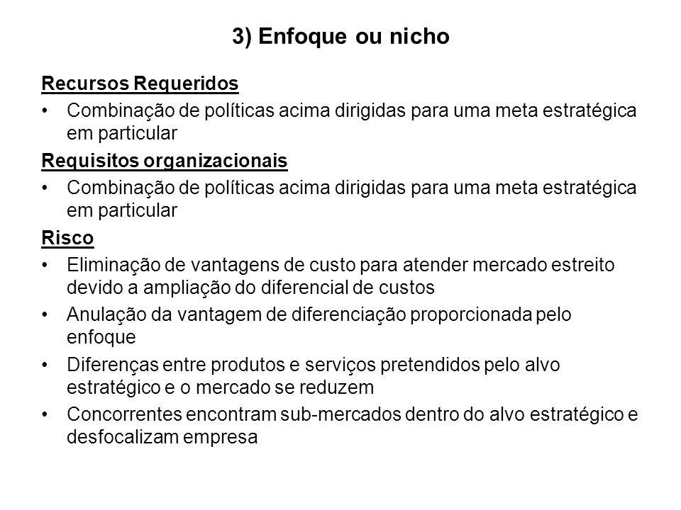 3) Enfoque ou nicho Recursos Requeridos