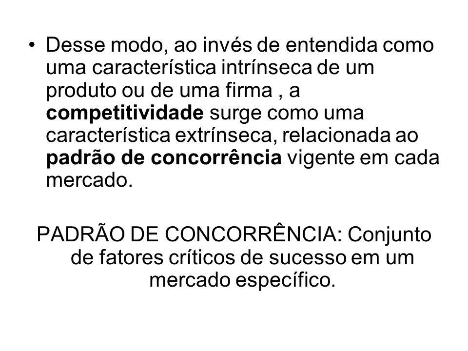 Desse modo, ao invés de entendida como uma característica intrínseca de um produto ou de uma firma , a competitividade surge como uma característica extrínseca, relacionada ao padrão de concorrência vigente em cada mercado.