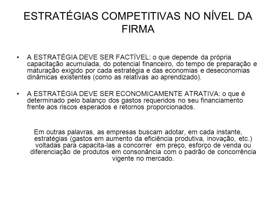 ESTRATÉGIAS COMPETITIVAS NO NÍVEL DA FIRMA