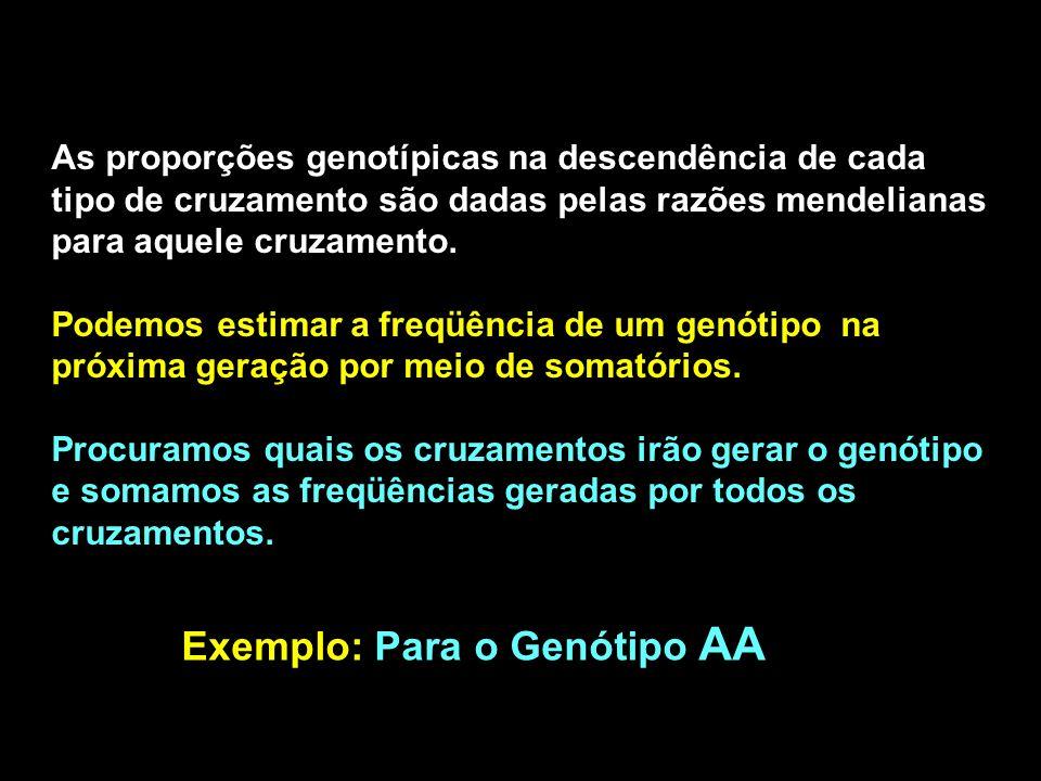 Exemplo: Para o Genótipo AA