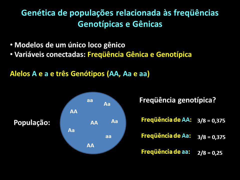 Genética de populações relacionada às freqüências Genotípicas e Gênicas