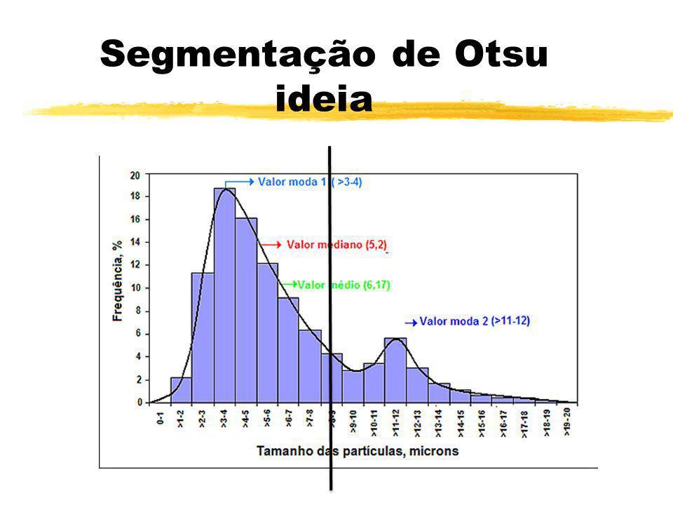 Segmentação de Otsu ideia