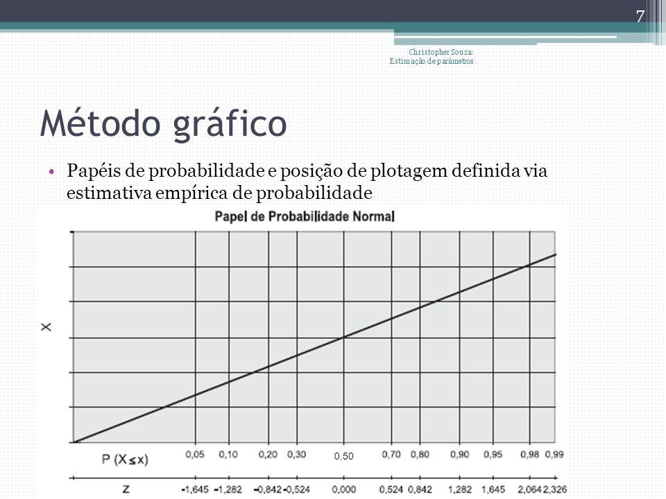 Christopher Souza: Estimação de parâmetros