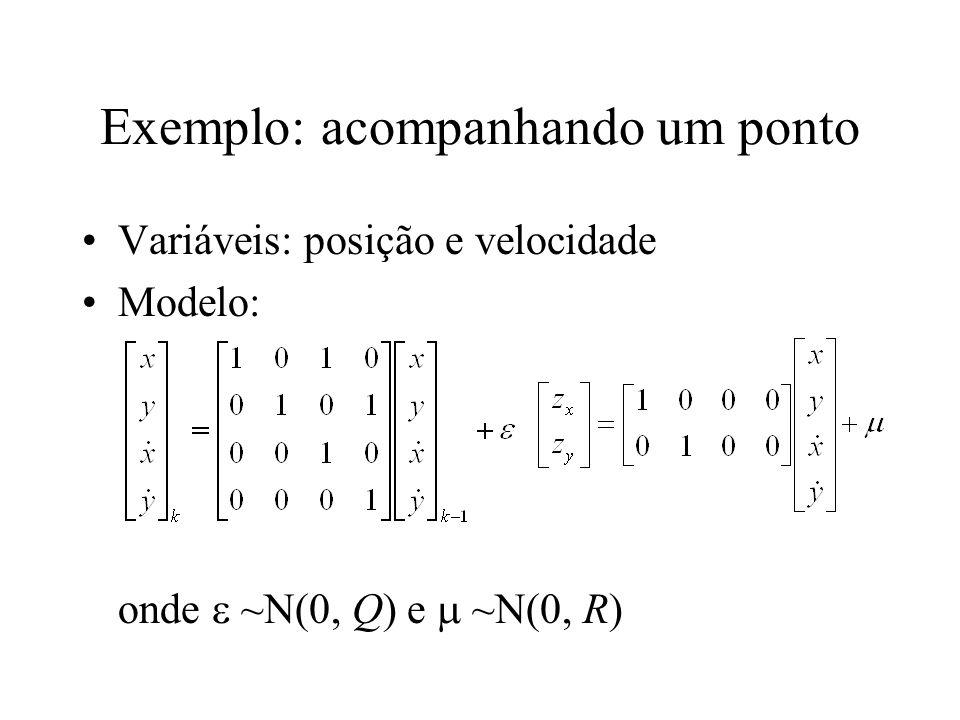 Exemplo: acompanhando um ponto