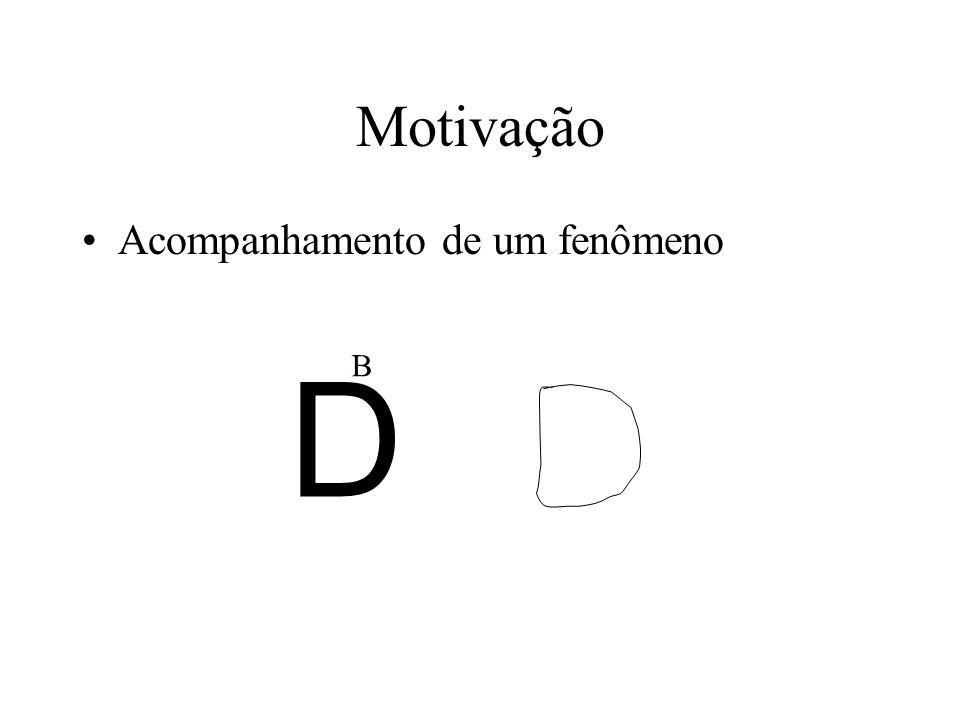 Motivação Acompanhamento de um fenômeno D B