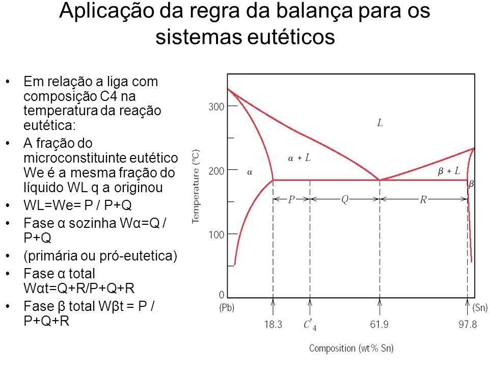 Aplicação da regra da balança para os sistemas eutéticos