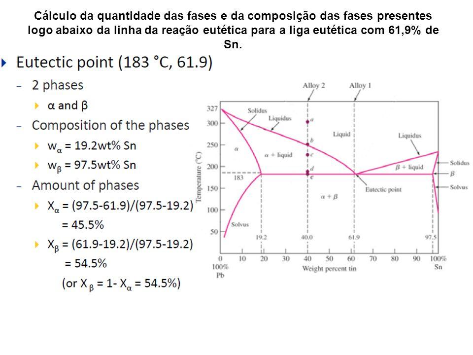 Cálculo da quantidade das fases e da composição das fases presentes logo abaixo da linha da reação eutética para a liga eutética com 61,9% de Sn.