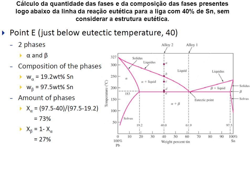Cálculo da quantidade das fases e da composição das fases presentes logo abaixo da linha da reação eutética para a liga com 40% de Sn, sem considerar a estrutura eutética.