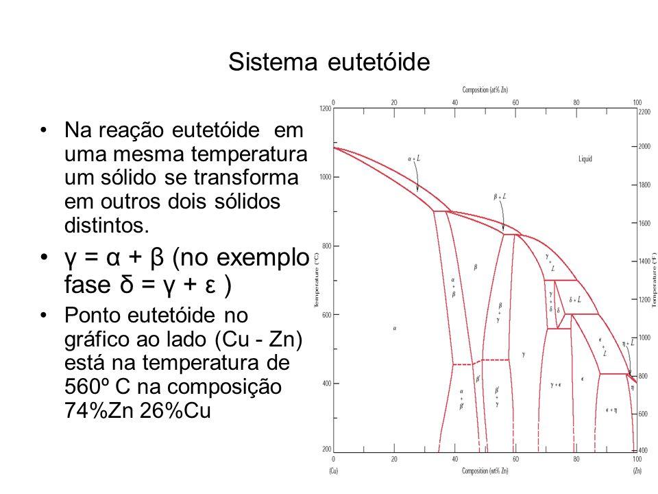 γ = α + β (no exemplo fase δ = γ + ε )