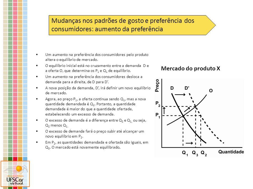 Mudanças nos padrões de gosto e preferência dos consumidores: aumento da preferência