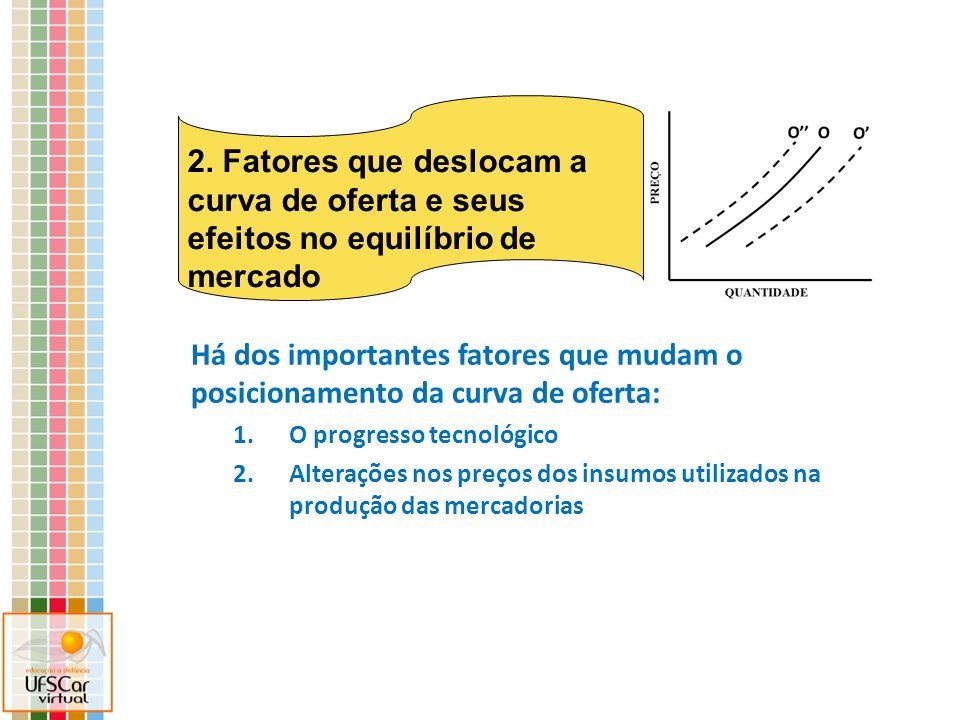 2. Fatores que deslocam a curva de oferta e seus efeitos no equilíbrio de mercado