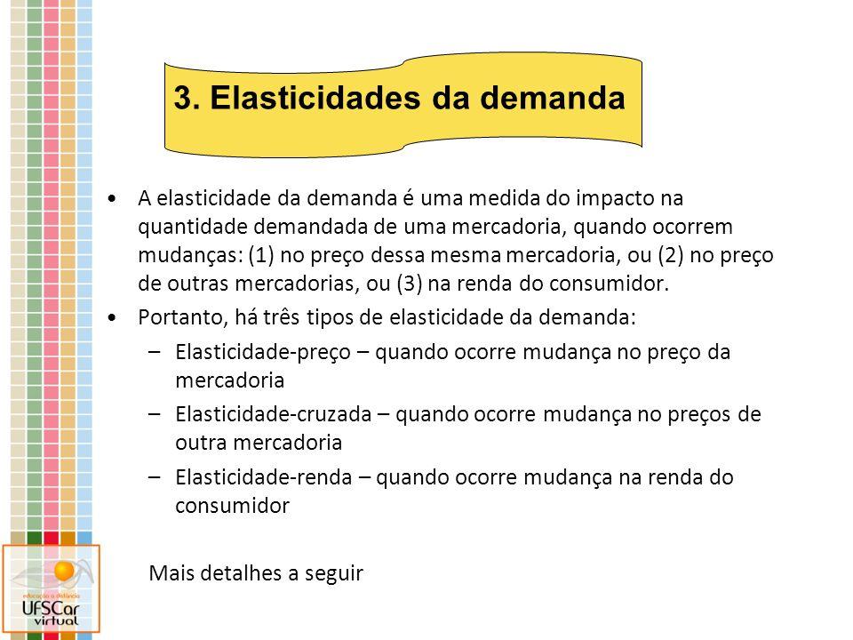 3. Elasticidades da demanda