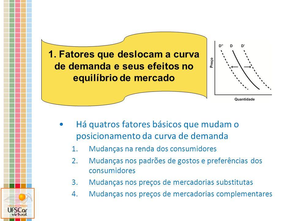1. Fatores que deslocam a curva de demanda e seus efeitos no equilíbrio de mercado