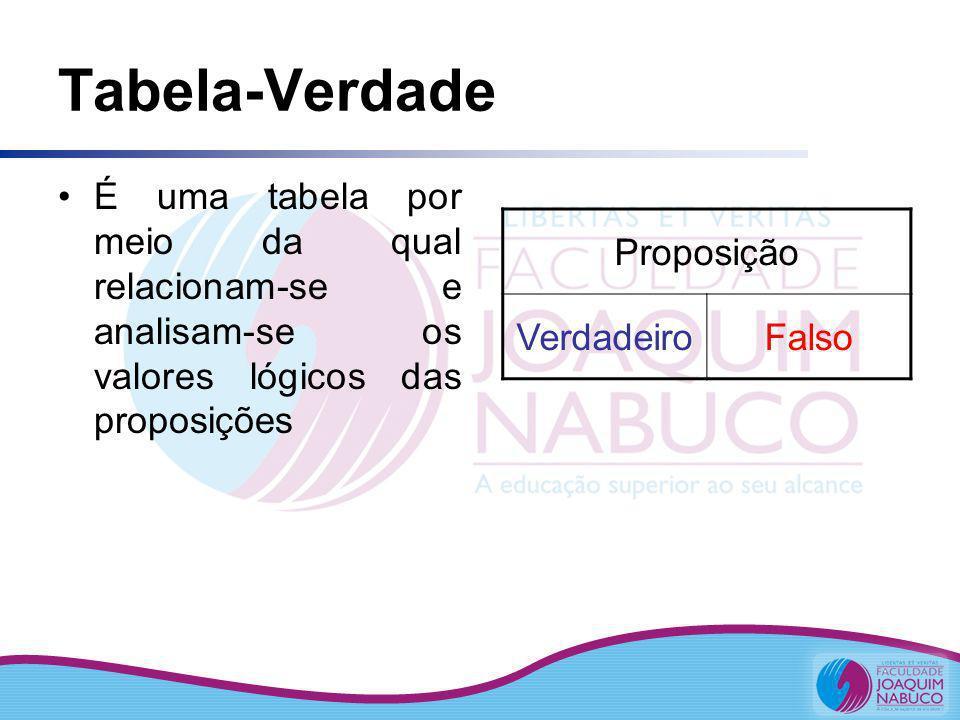 Tabela-Verdade É uma tabela por meio da qual relacionam-se e analisam-se os valores lógicos das proposições.