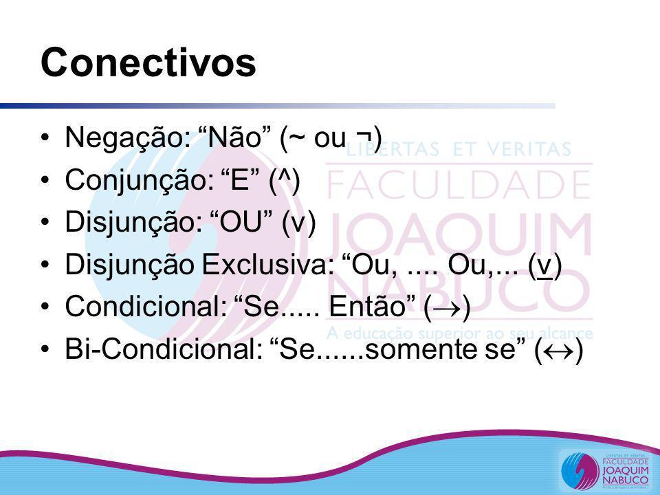 Conectivos Negação: Não (~ ou ¬) Conjunção: E (^)