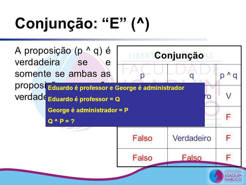 Conjunção: E (^) Conjunção