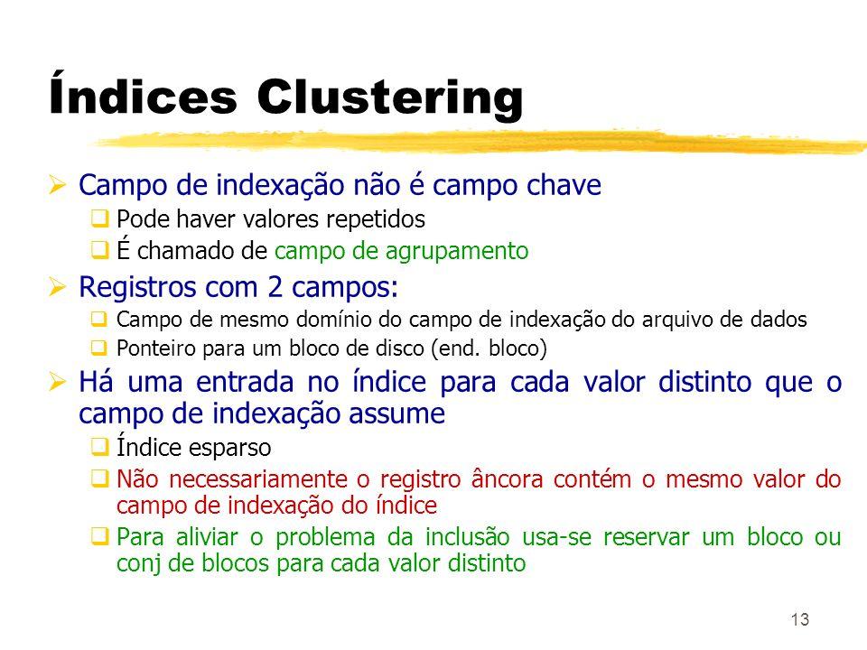 Índices Clustering Campo de indexação não é campo chave