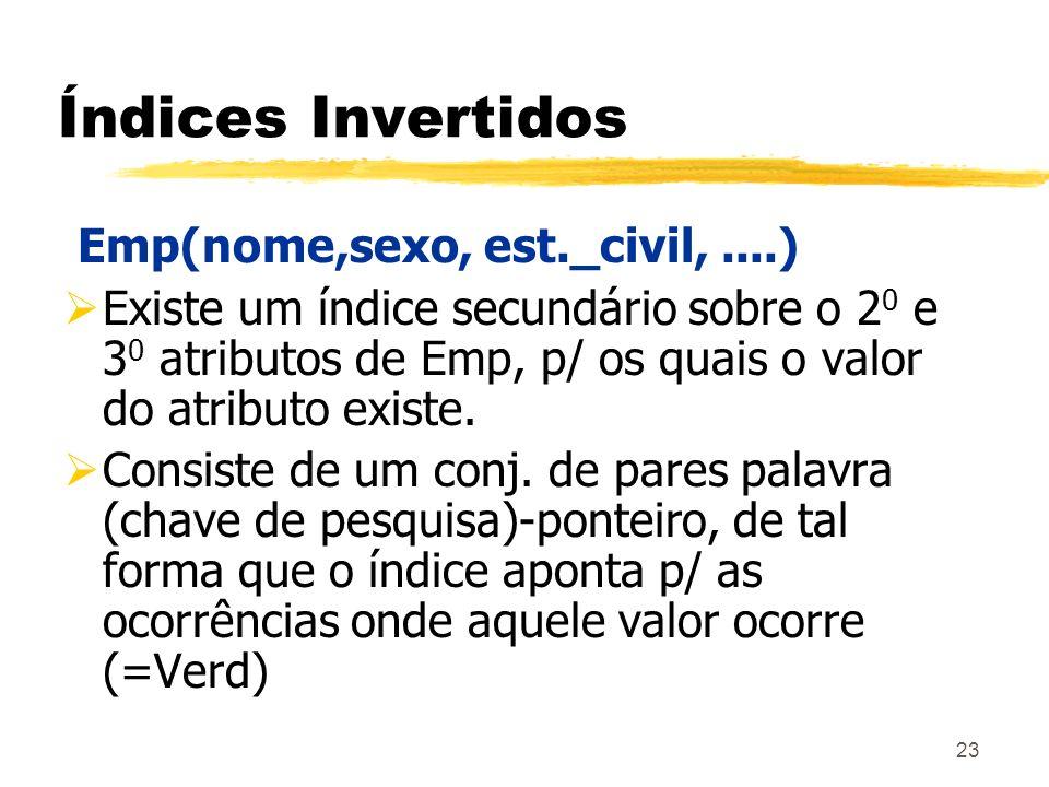 Índices Invertidos Emp(nome,sexo, est._civil, ....)
