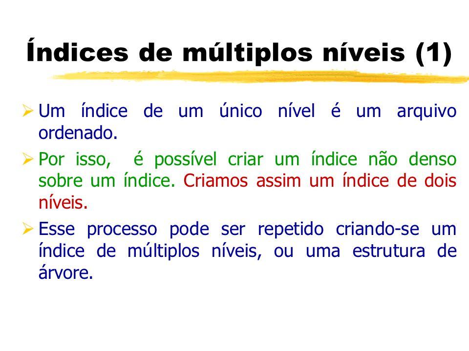 Índices de múltiplos níveis (1)