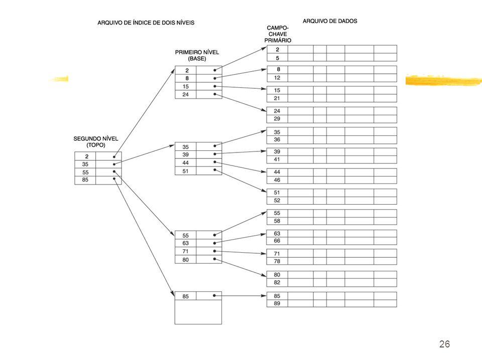 O Exemplo é um índice multinível construído sobre um índice primário.