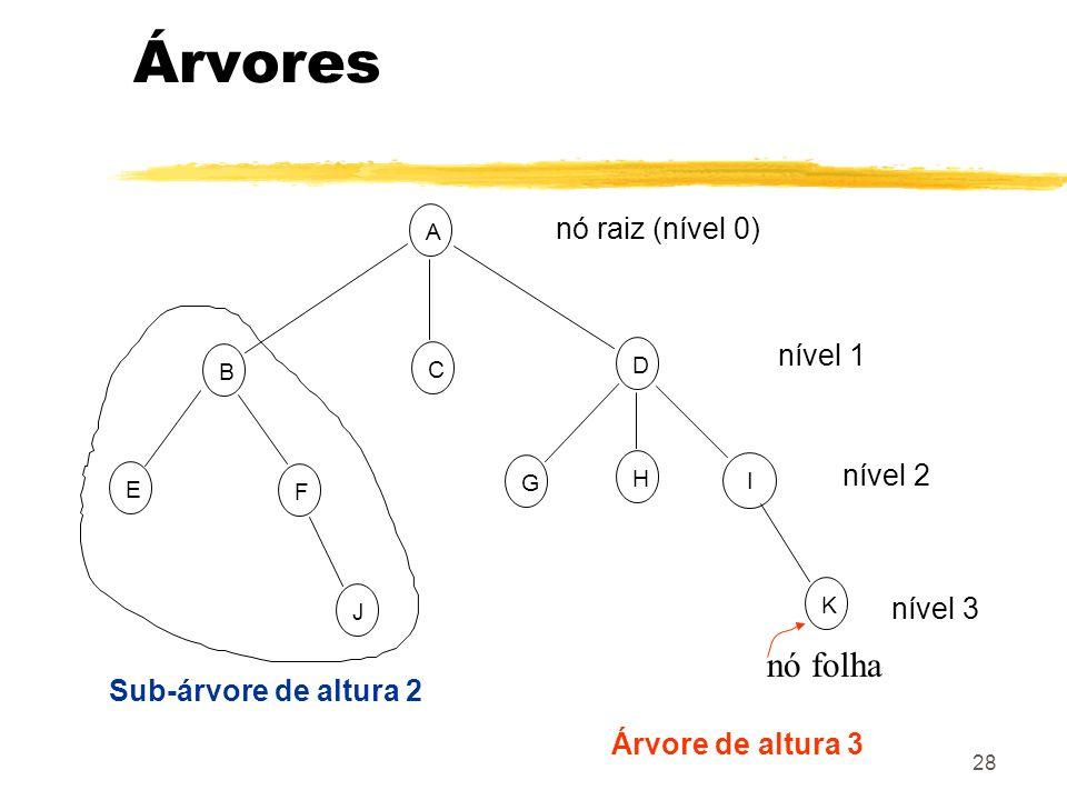 Árvores nó folha nó raiz (nível 0) nível 1 nível 2 nível 3