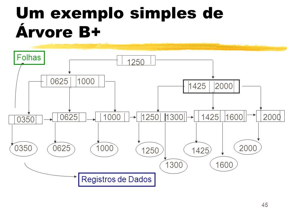 Um exemplo simples de Árvore B+