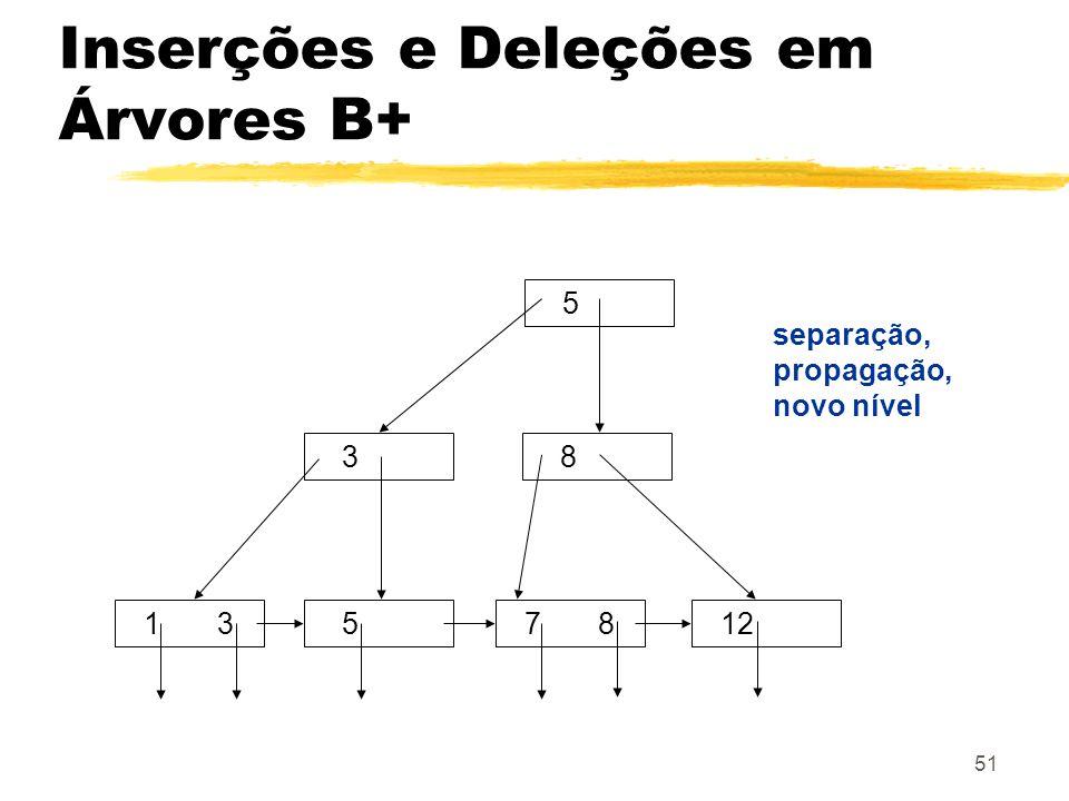Inserções e Deleções em Árvores B+