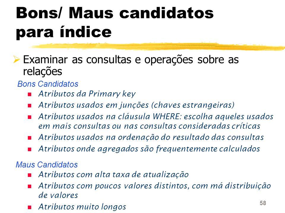 Bons/ Maus candidatos para índice
