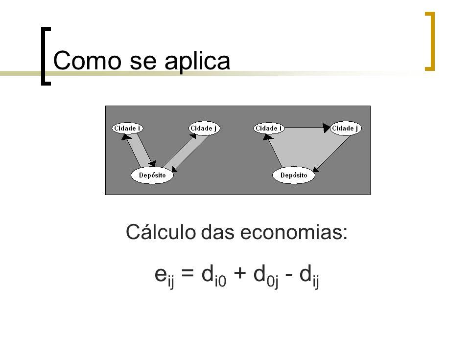 Cálculo das economias: