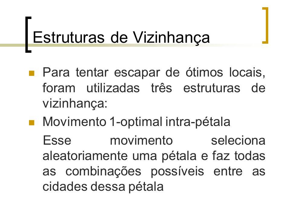 Estruturas de Vizinhança