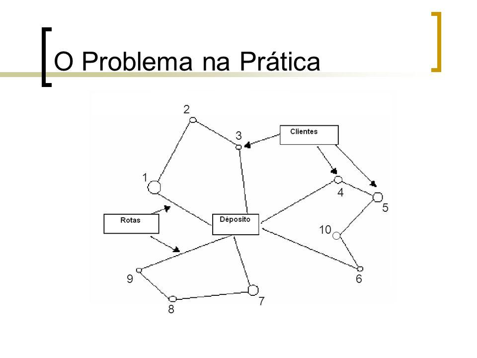 O Problema na Prática 2 3 1 4 5 10 9 6 7 8