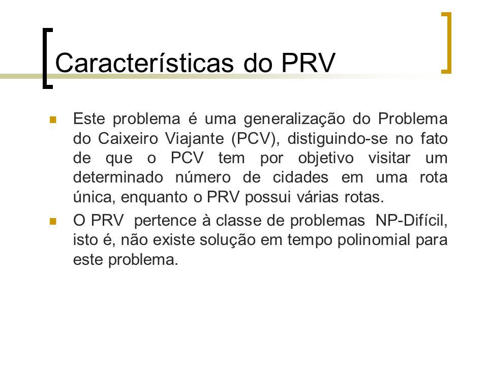 Características do PRV