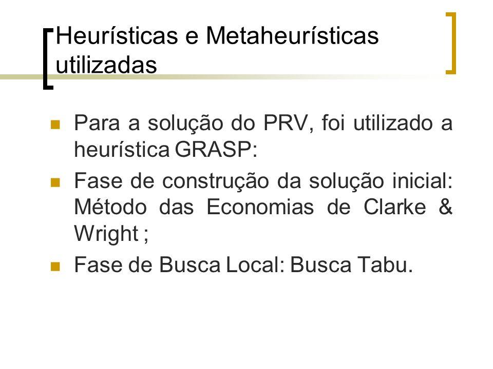 Heurísticas e Metaheurísticas utilizadas
