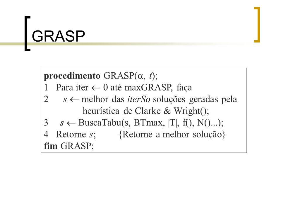 GRASP procedimento GRASP(, t); 1 Para iter  0 até maxGRASP, faça