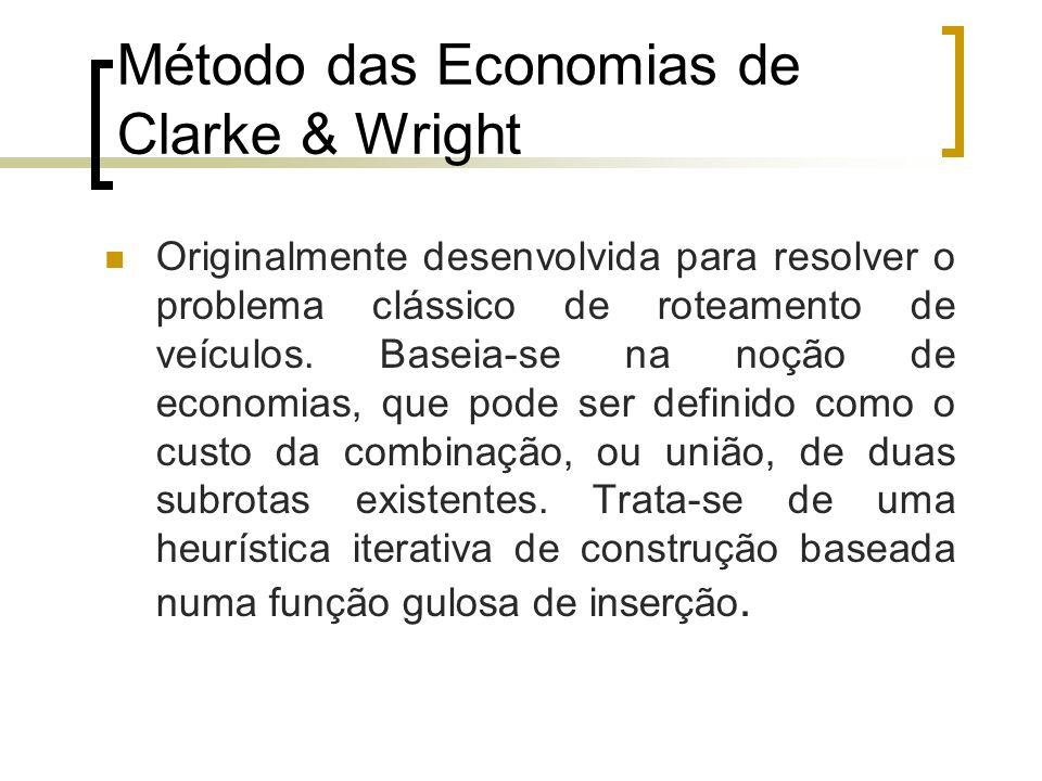Método das Economias de Clarke & Wright