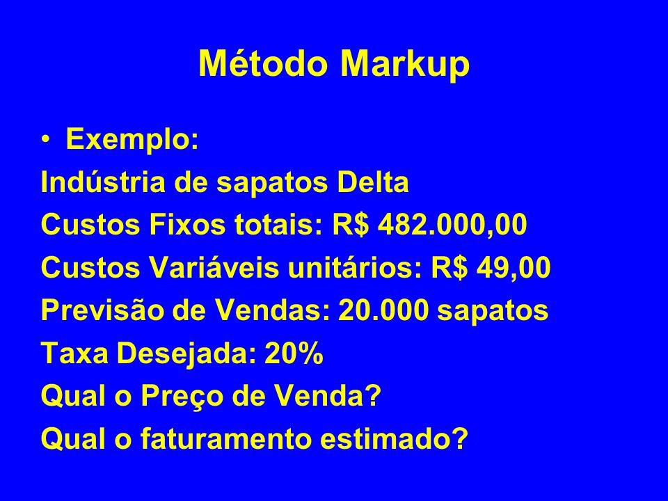 Método Markup Exemplo: Indústria de sapatos Delta