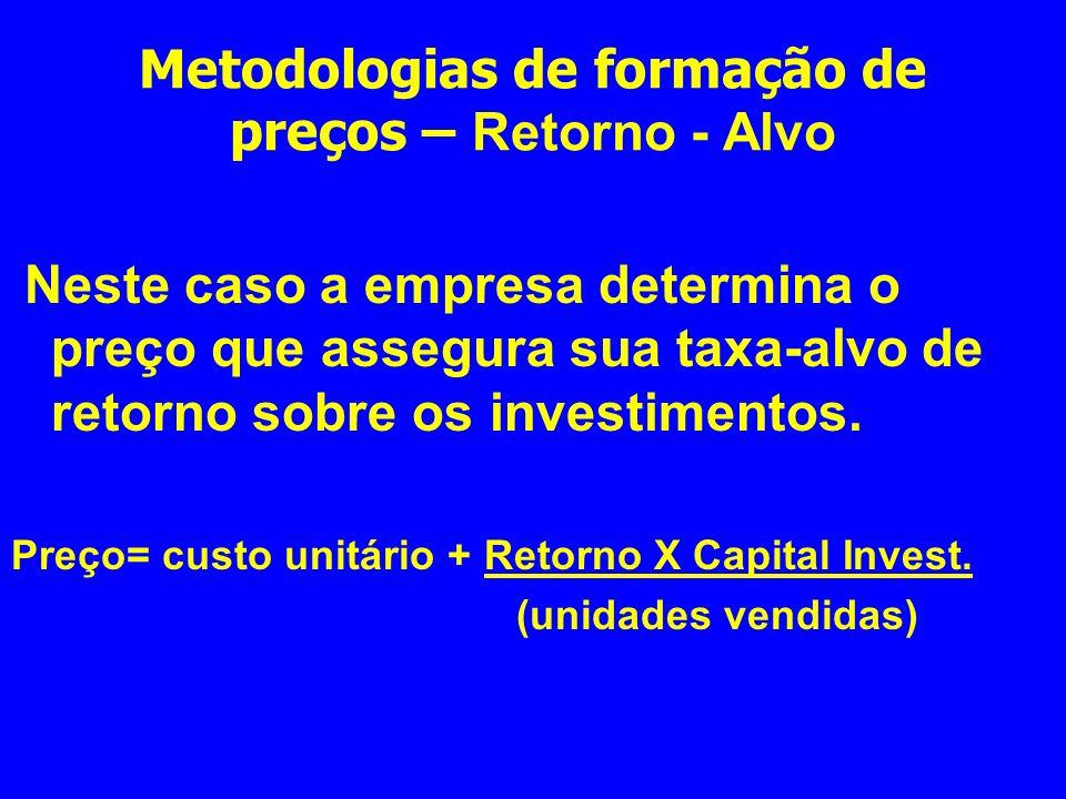 Metodologias de formação de preços – Retorno - Alvo