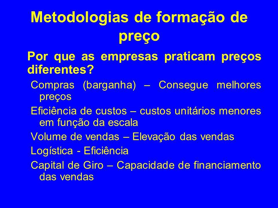 Metodologias de formação de preço