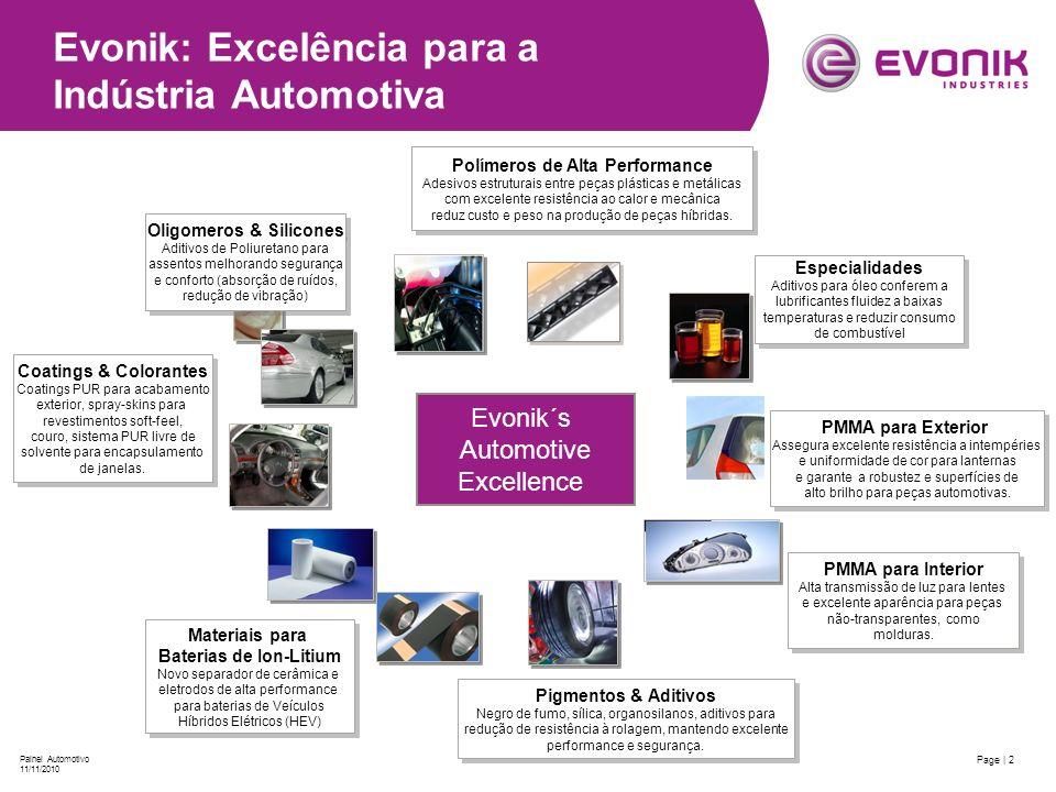 Evonik: Excelência para a Indústria Automotiva