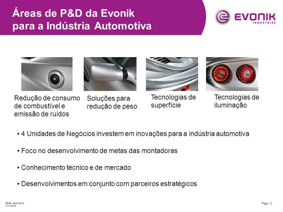 Áreas de P&D da Evonik para a Indústria Automotiva