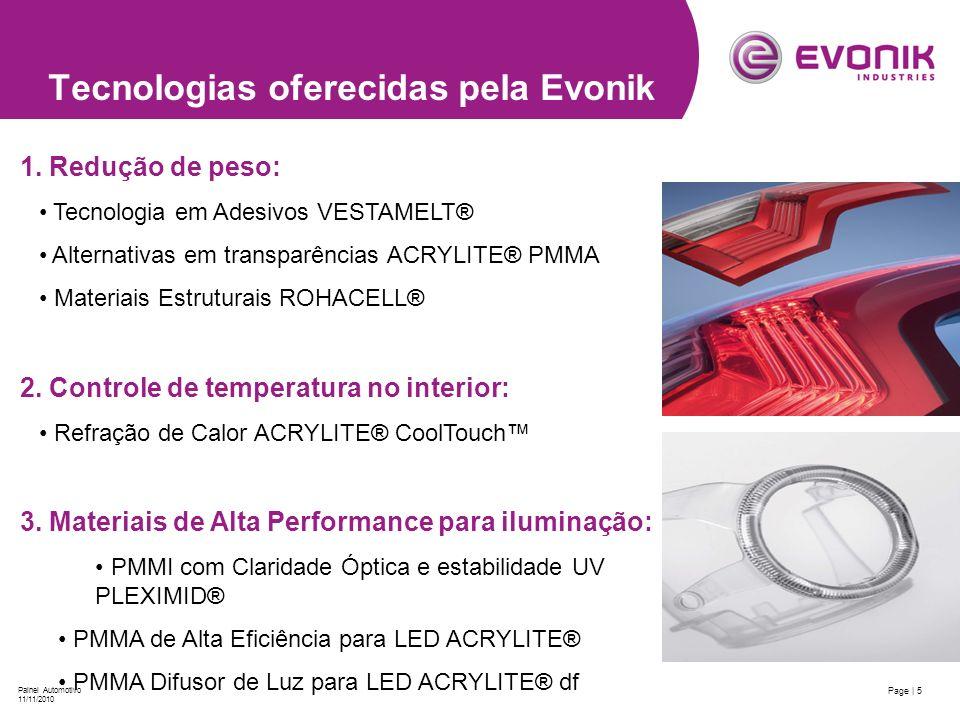 Tecnologias oferecidas pela Evonik