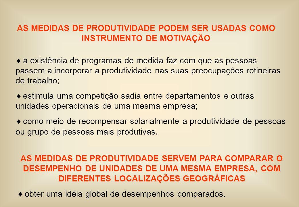 obter uma idéia global de desempenhos comparados.