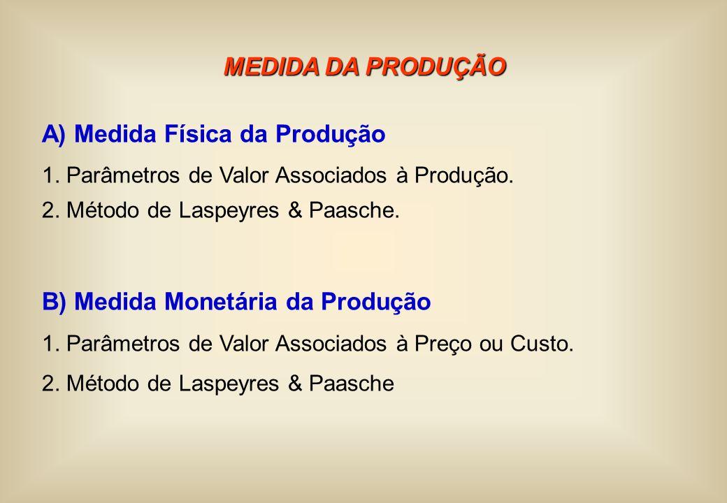 A) Medida Física da Produção