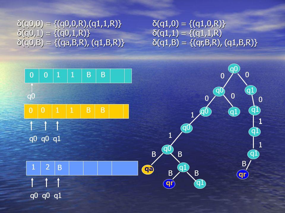 δ(q0,0) = {(q0,0,R),(q1,1,R)} δ(q0,1) = {(q0,1,R)}