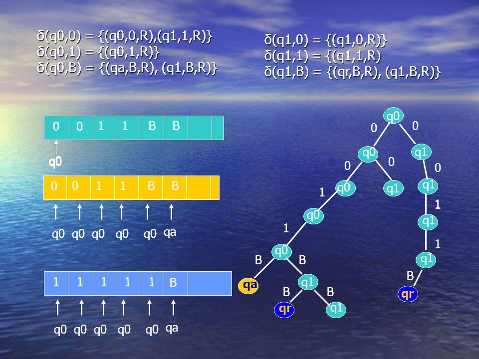 δ(q0,0) = {(q0,0,R),(q1,1,R)} δ(q1,0) = {(q1,0,R)}
