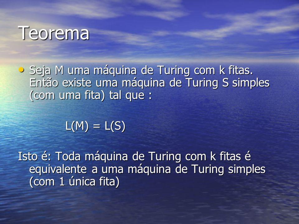 Teorema Seja M uma máquina de Turing com k fitas. Então existe uma máquina de Turing S simples (com uma fita) tal que :