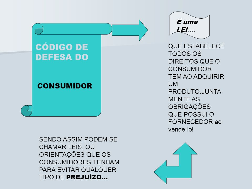 CÓDIGO DE DEFESA DO CONSUMIDOR É uma LEI….