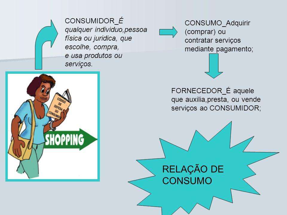 CONSUMIDOR_É qualquer individuo,pessoa física ou juridica, que escolhe, compra,